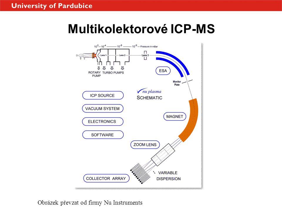 Multikolektorové ICP-MS Obrázek převzat od firmy Nu Instruments