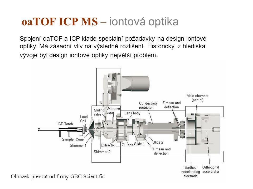 oaTOF ICP MS – iontová optika Spojení oaTOF a ICP klade speciální požadavky na design iontové optiky. Má zásadní vliv na výsledné rozlišení. Historick