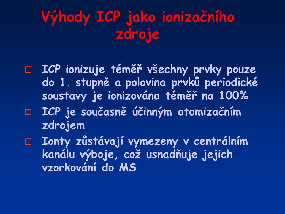 Výhody ICP jako ionizačního zdroje o ICP ionizuje téměř všechny prvky pouze do 1. stupně a polovina prvků periodické soustavy je ionizována téměř na 1
