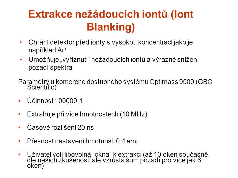 """Extrakce nežádoucích iontů (Iont Blanking) •Chrání detektor před ionty s vysokou koncentrací jako je například Ar + •Umožňuje """"vyříznutí"""" nežádoucích"""