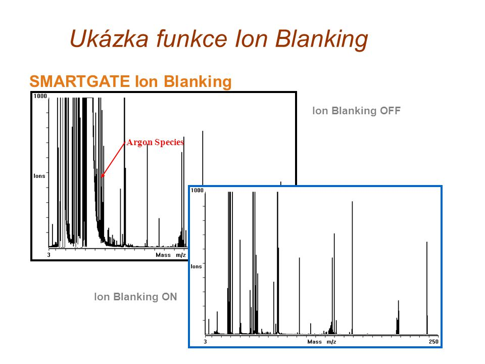 SMARTGATE Ion Blanking Argon Species Ion Blanking OFF Ion Blanking ON Ukázka funkce Ion Blanking