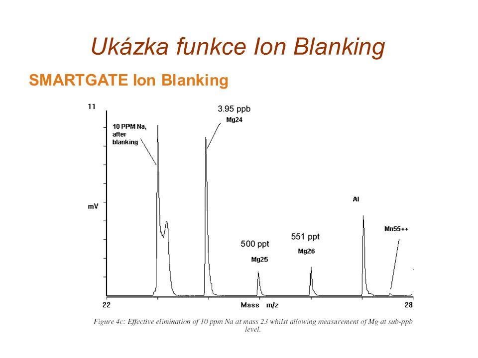 SMARTGATE Ion Blanking Ukázka funkce Ion Blanking