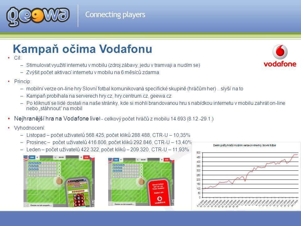 Kampaň očima Vodafonu •Cíl: –Stimulovat využití internetu v mobilu (zdroj zábavy, jedu v tramvaji a nudím se) –Zvýšit počet aktivací internetu v mobil