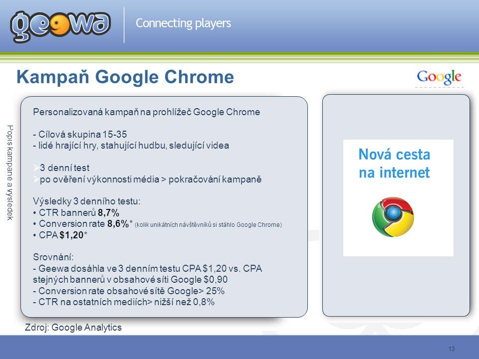 13 Kampaň Google Chrome Popis kampaně a výsledek Personalizovaná kampaň na prohlížeč Google Chrome - Cílová skupina 15-35 - lidé hrající hry, stahujíc