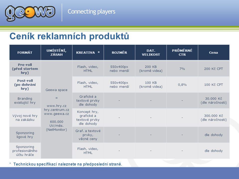 Ceník reklamních produktů FORMÁT UMÍSTĚNÍ, ZÁSAH KREATIVA *ROZMĚR DAT. VELIKOST PRŮMĚRNÉ CTR Cena Pre-roll (před startem hry) Geewa space = www.hry.cz
