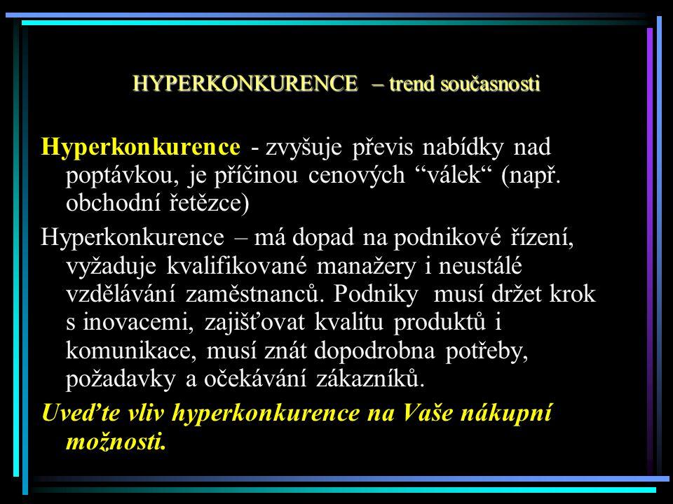 Hyperkonkurence - zvyšuje převis nabídky nad poptávkou, je příčinou cenových válek (např.