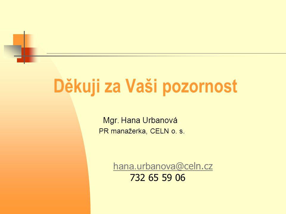 Děkuji za Vaši pozornost Mgr. Hana Urbanová PR manažerka, CELN o. s. hana.urbanova @celn.czhana.urbanova @celn.cz 732 65 59 06
