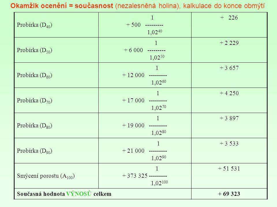 Probírka (D 40 ) 1 + 500 --------- 1,02 40 + 226 Probírka (D 50 ) 1 + 6 000 --------- 1,02 50 + 2 229 Probírka (D 60 ) 1 + 12 000 --------- 1,02 60 +
