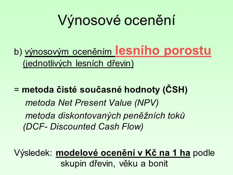 Výnosové ocenění b) výnosovým oceněním lesního porostu (jednotlivých lesních dřevin) = metoda čisté současné hodnoty (ČSH) metoda Net Present Value (N