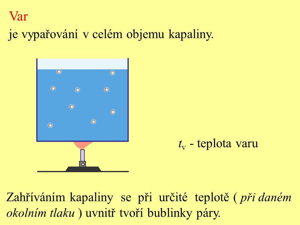 Zahříváním kapaliny se při určité teplotě ( při daném okolním tlaku ) uvnitř tvoří bublinky páry. t v - teplota varu Var je vypařování v celém objemu