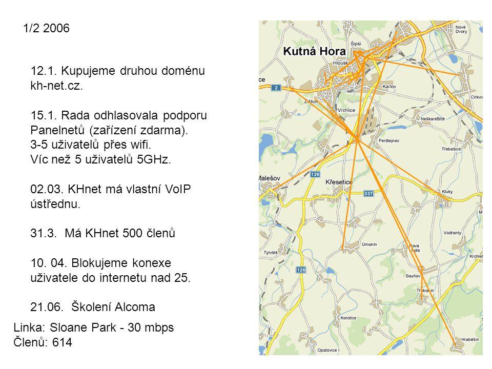 1/2 2006 12.1. Kupujeme druhou doménu kh-net.cz. 15.1. Rada odhlasovala podporu Panelnetů (zařízení zdarma). 3-5 uživatelů přes wifi. Víc než 5 uživat