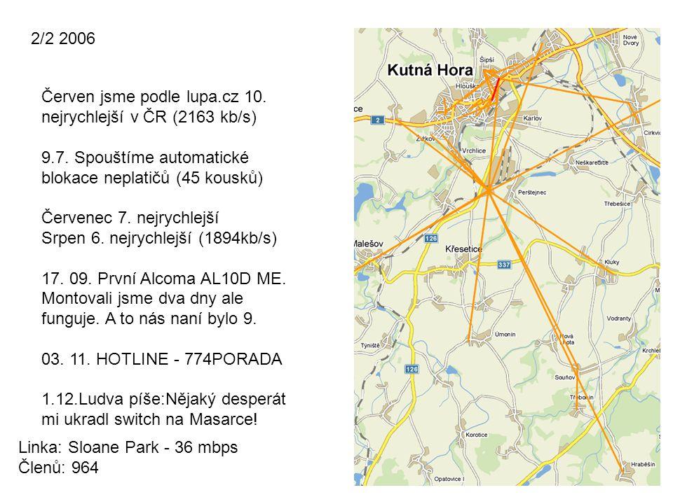 2/2 2006 Linka: Sloane Park - 36 mbps Členů: 964 Červen jsme podle lupa.cz 10. nejrychlejší v ČR (2163 kb/s) 9.7. Spouštíme automatické blokace neplat