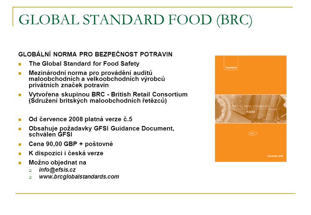 GLOBAL STANDARD FOOD (BRC) GLOBÁLNÍ NORMA PRO BEZPEČNOST POTRAVIN  The Global Standard for Food Safety  Mezinárodní norma pro provádění auditů maloo