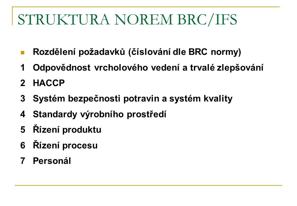 STRUKTURA NOREM BRC/IFS  Rozdělení požadavků (číslování dle BRC normy) 1 Odpovědnost vrcholového vedení a trvalé zlepšování 2 HACCP 3 Systém bezpečno