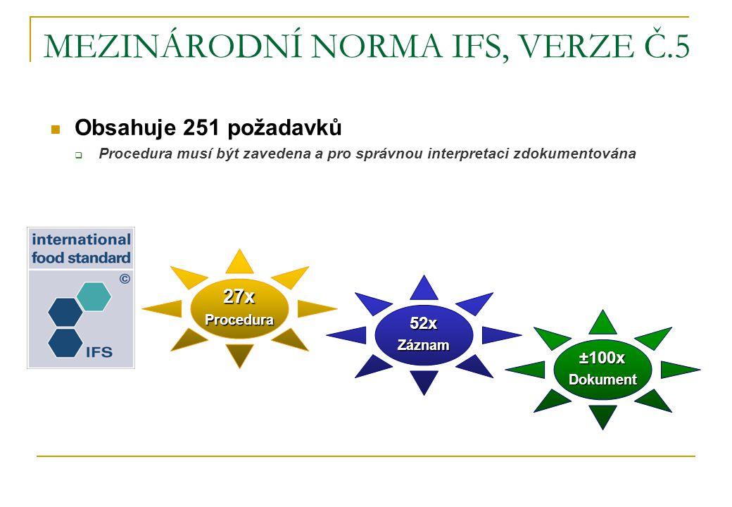 MEZINÁRODNÍ NORMA IFS, VERZE Č.5  Obsahuje 251 požadavků  Procedura musí být zavedena a pro správnou interpretaci zdokumentována 27xProcedura 52xZáz