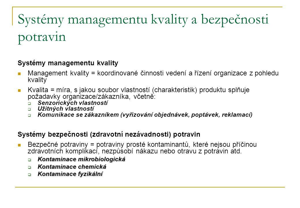 Systémy managementu kvality a bezpečnosti potravin Systémy managementu kvality  Management kvality = koordinované činnosti vedení a řízení organizace