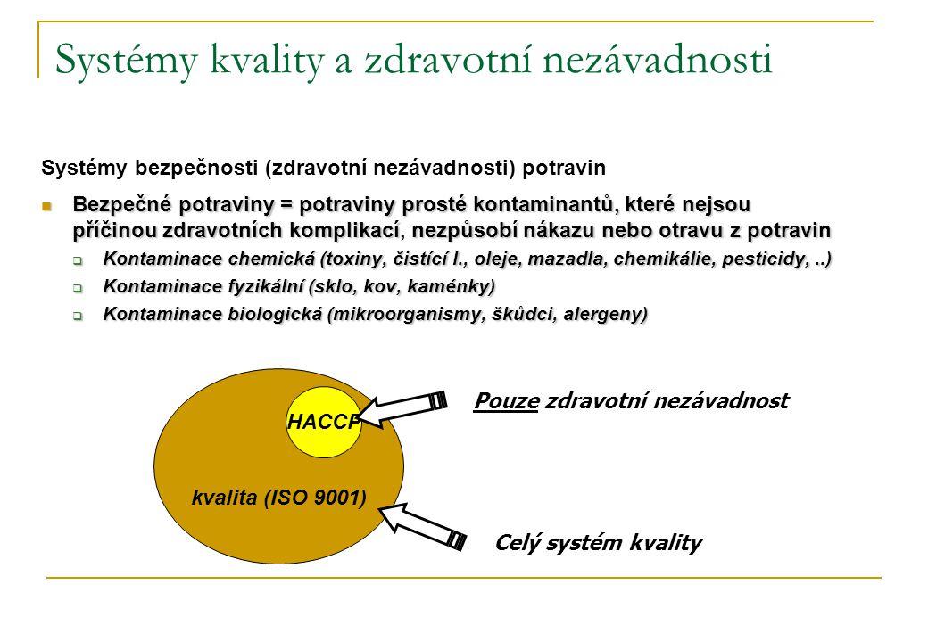 Systémy kvality a zdravotní nezávadnosti Systémy bezpečnosti (zdravotní nezávadnosti) potravin  Bezpečné potraviny = potraviny prosté kontaminantů, k