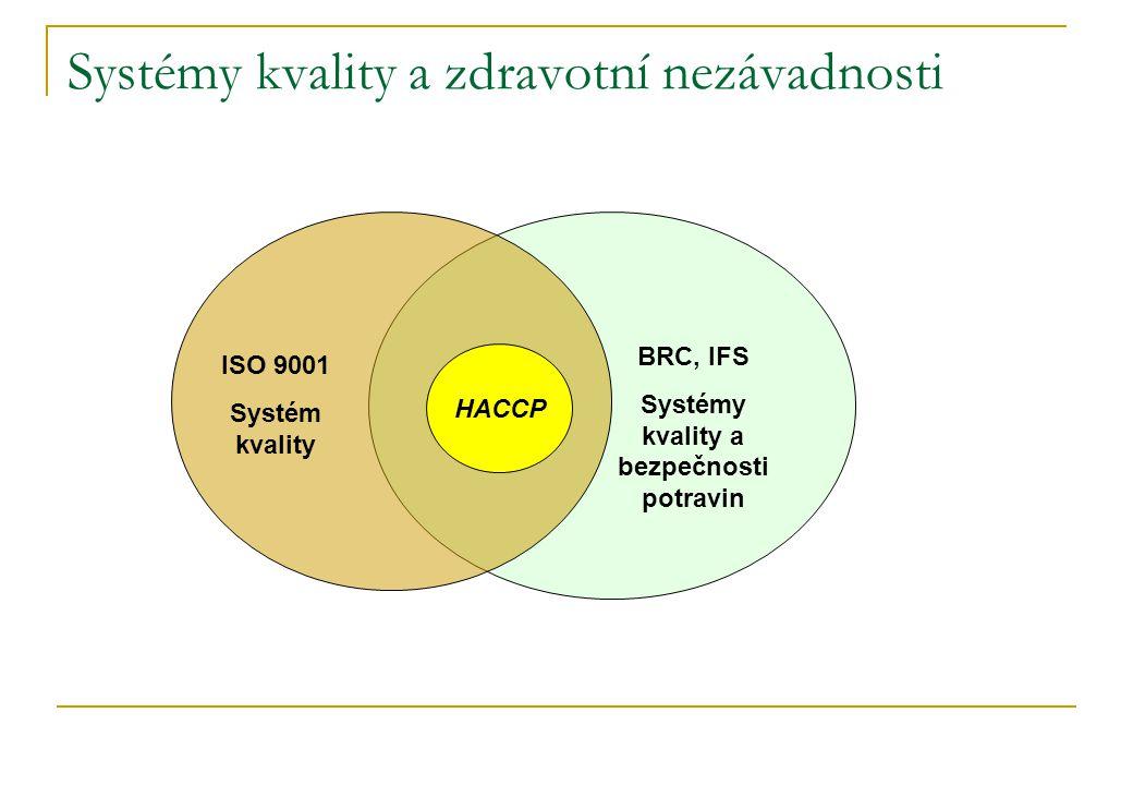 Systémy kvality a zdravotní nezávadnosti HACCP ISO 9001 Systém kvality BRC, IFS Systémy kvality a bezpečnosti potravin