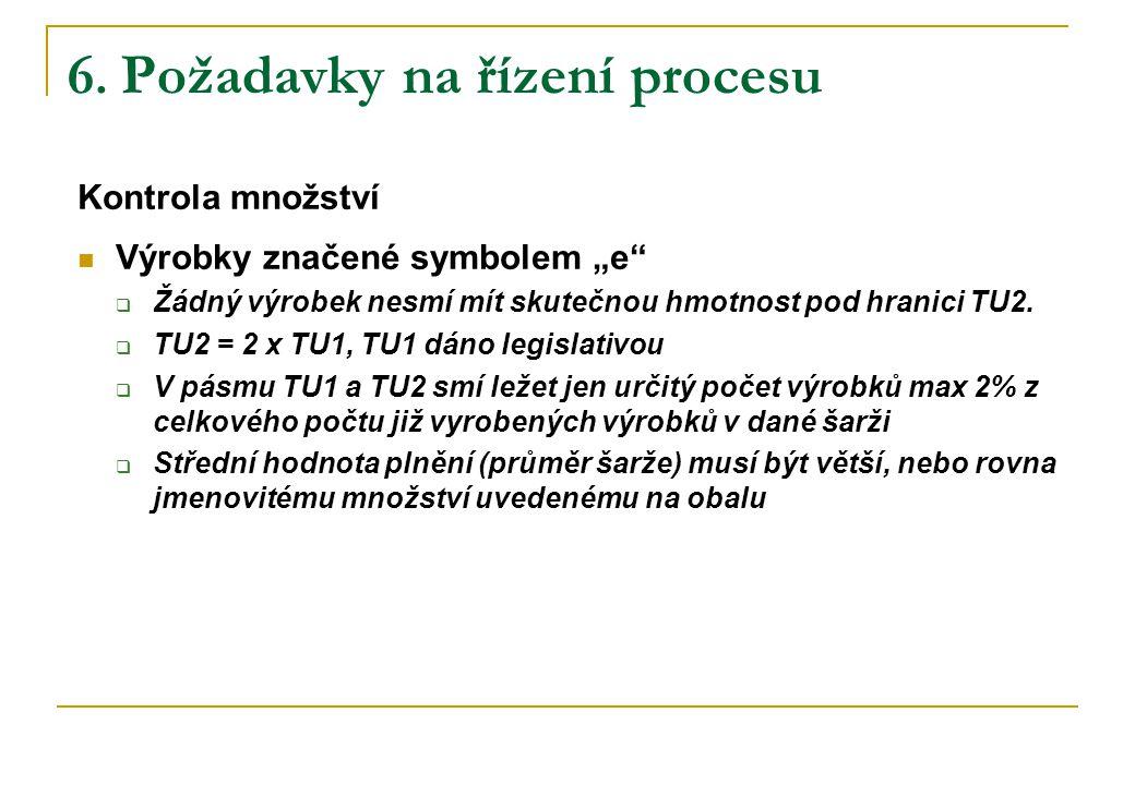 """6. Požadavky na řízení procesu Kontrola množství  Výrobky značené symbolem """"e""""  Žádný výrobek nesmí mít skutečnou hmotnost pod hranici TU2.  TU2 ="""