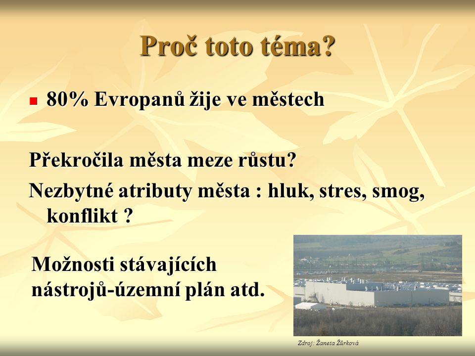Proč toto téma?  80% Evropanů žije ve městech Překročila města meze růstu? Nezbytné atributy města : hluk, stres, smog, konflikt ? Možnosti stávající