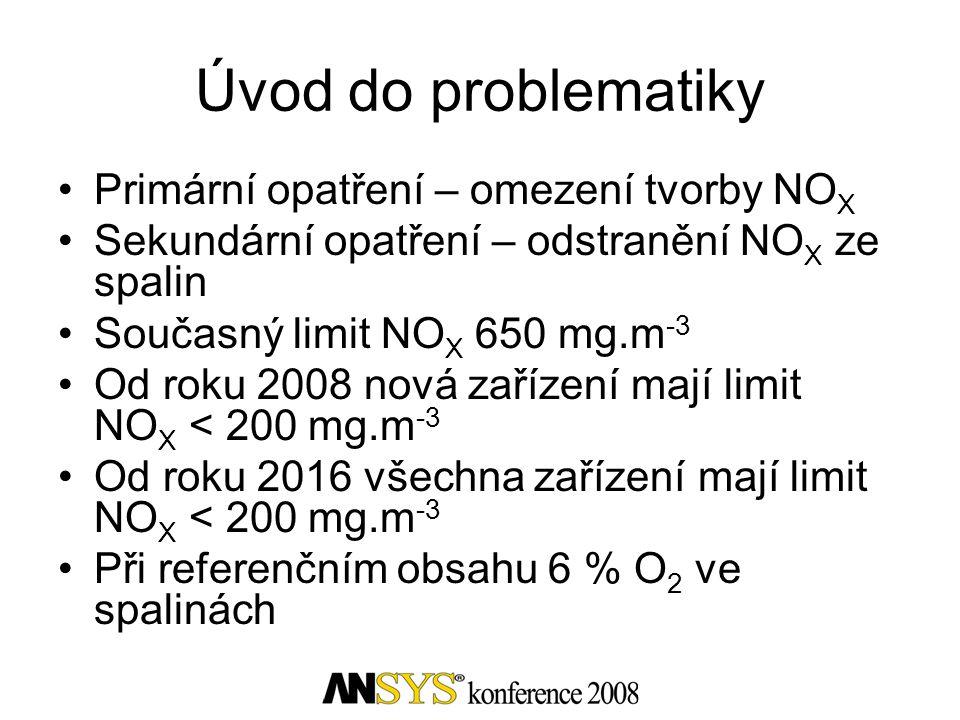 Úvod do problematiky •Sekundární metody •Redukce NO X radikály NH 2, jejichž zdrojem je Čpavke NH 3 nebo Močovina (NH 2 ) 2 CO •Selektivní katalytická redukce SCR, katalyzátor TiO 2,V 2 O 5,WO 3,SiO 2 ca 300-450°C Zeolity (Aluminosilikáty) ca 350-600°C Aktivní uhlí ca 100-220°C