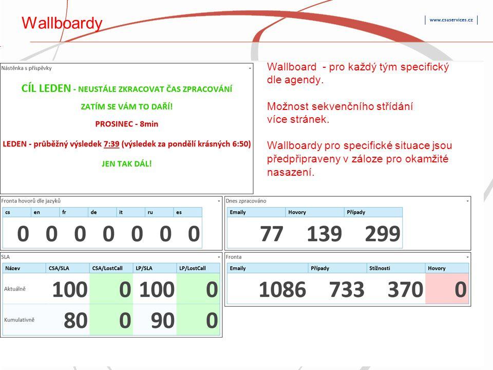CSA Services, s.r.o. 24 CSA Services, s.r.o. Veřejné Wallboard - pro každý tým specifický dle agendy. Možnost sekvenčního střídání více stránek. Wallb