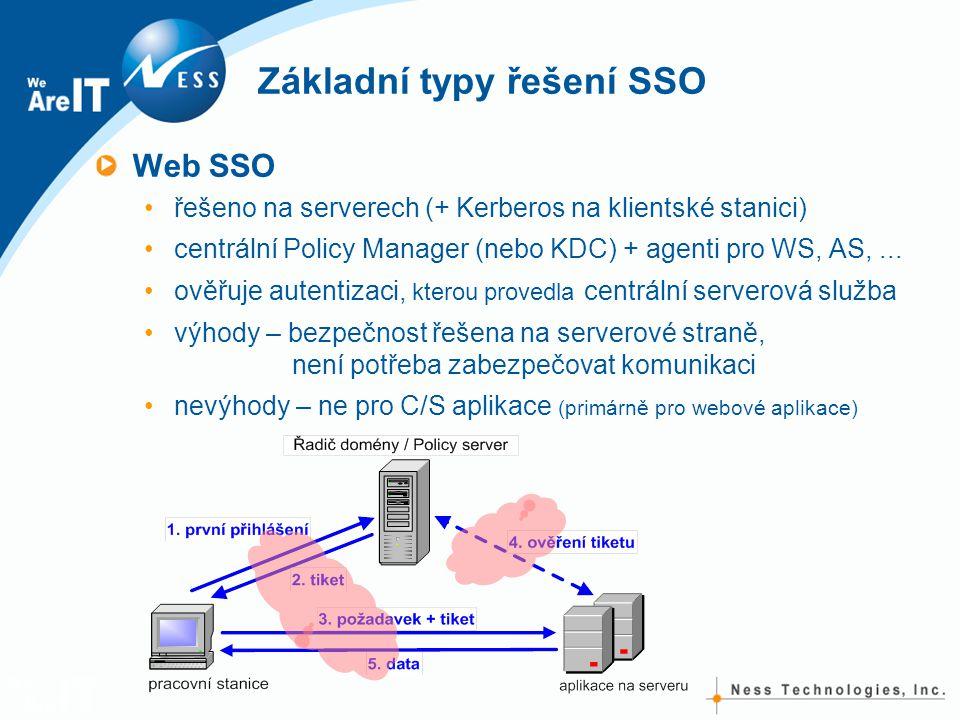 Základní typy řešení SSO Web SSO •řešeno na serverech (+ Kerberos na klientské stanici) •centrální Policy Manager (nebo KDC) + agenti pro WS, AS,...