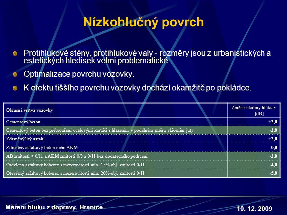 10. 12. 2009 Měření hluku z dopravy, Hranice Nízkohlučný povrch Protihlukové stěny, protihlukové valy - rozměry jsou z urbanistických a estetických hl