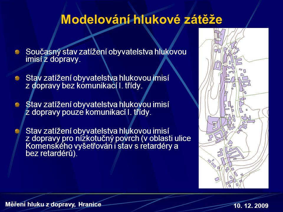 10. 12. 2009 Měření hluku z dopravy, Hranice Modelování hlukové zátěže Současný stav zatížení obyvatelstva hlukovou imisí z dopravy. Stav zatížení oby