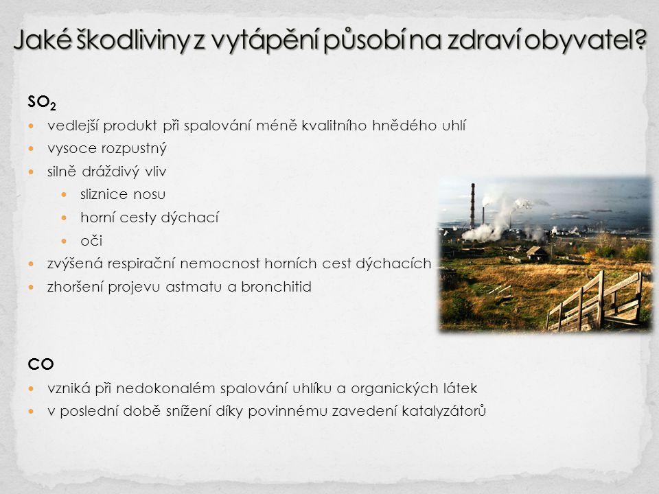 CO  vzniká při nedokonalém spalování uhlíku a organických látek  v poslední době snížení díky povinnému zavedení katalyzátorů SO 2  vedlejší produk