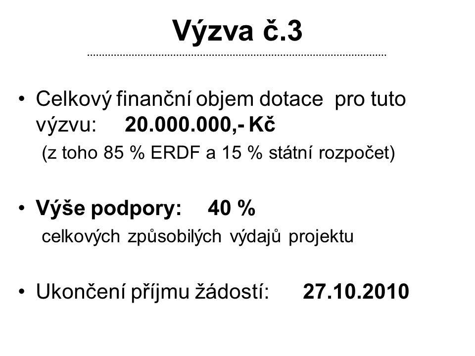 Výzva č.3 •Celkový finanční objem dotace pro tuto výzvu: 20.000.000,- Kč (z toho 85 % ERDF a 15 % státní rozpočet) •Výše podpory:40 % celkových způsob