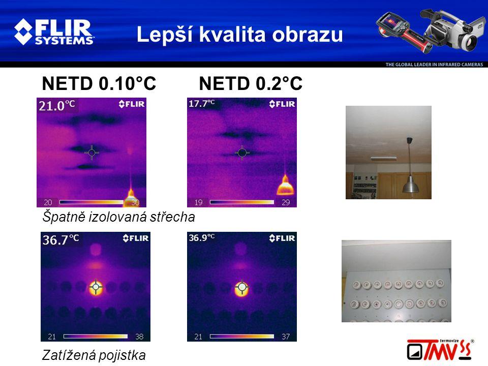 Zatížená pojistka Špatně izolovaná střecha Lepší kvalita obrazu NETD 0.10°C NETD 0.2°C