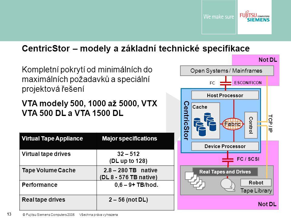© Fujitsu Siemens Computers 2005 Všechna práva vyhrazena 13 CentricStor – modely a základní technické specifikace Tape Library CentricStor Fabric Cache Device Processor Control A TCP / IP Robot FC / SCSI Real Tapes and Drives FC ESCON/FICON Host Processor Open Systems / Mainframes Kompletní pokrytí od minimálních do maximálních požadavků a speciální projektová řešení VTA modely 500, 1000 až 5000, VTX VTA 500 DL a VTA 1500 DL Virtual Tape ApplianceMajor specifications Virtual tape drives32 – 512 (DL up to 128) Tape Volume Cache 2.8 – 280 TB native (DL 8 - 576 TB native) Performance 0,6 – 9+ TB/hod.