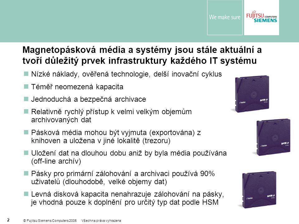 © Fujitsu Siemens Computers 2005 Všechna práva vyhrazena 2  Nízké náklady, ověřená technologie, delší inovační cyklus  Téměř neomezená kapacita  Jednoduchá a bezpečná archivace  Relativně rychlý přístup k velmi velkým objemům archivovaných dat  Pásková média mohou být vyjmuta (exportována) z knihoven a uložena v jiné lokalitě (trezoru)  Uložení dat na dlouhou dobu aniž by byla média používána (off-line archív)  Pásky pro primární zálohování a archivaci používá 90% uživatelů (dlouhodobě, velké objemy dat)  Levná disková kapacita nenahrazuje zálohování na pásky, je vhodná pouze k doplnění pro určitý typ dat podle HSM Magnetopásková média a systémy jsou stále aktuální a tvoří důležitý prvek infrastruktury každého IT systému