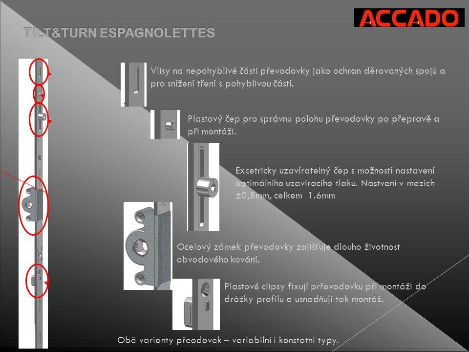 Vlisy na nepohyblivé části převodovky jako ochran děrovaných spojů a pro snížení tření s pohyblivou částí. Excetricky uzavíratelný čep s možností nast