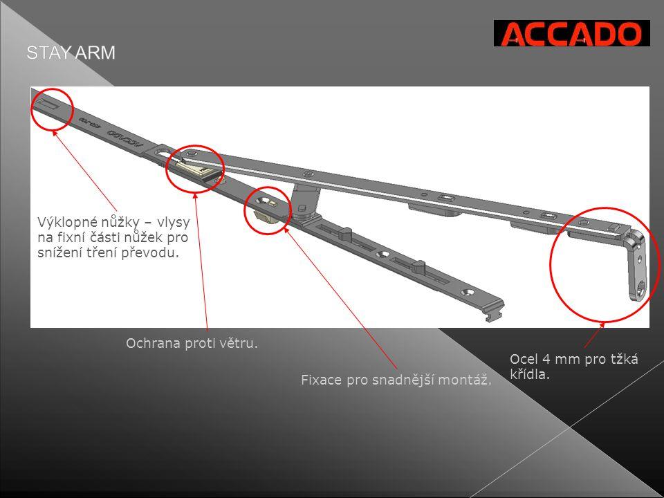Výklopné nůžky – vlysy na fixní části nůžek pro snížení tření převodu. Ochrana proti větru. Fixace pro snadnější montáž. Ocel 4 mm pro tžká křídla.
