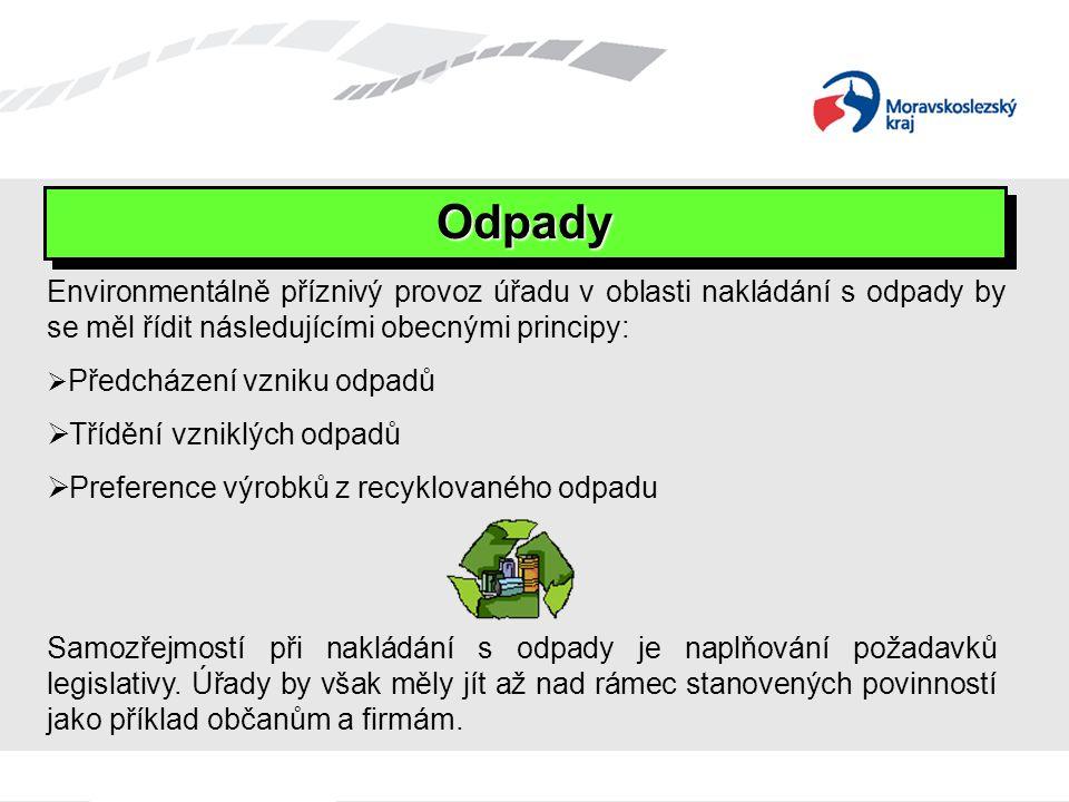 Environmentálně příznivý provoz úřadu v oblasti nakládání s odpady by se měl řídit následujícími obecnými principy: OdpadyOdpady Samozřejmostí při nakládání s odpady je naplňování požadavků legislativy.