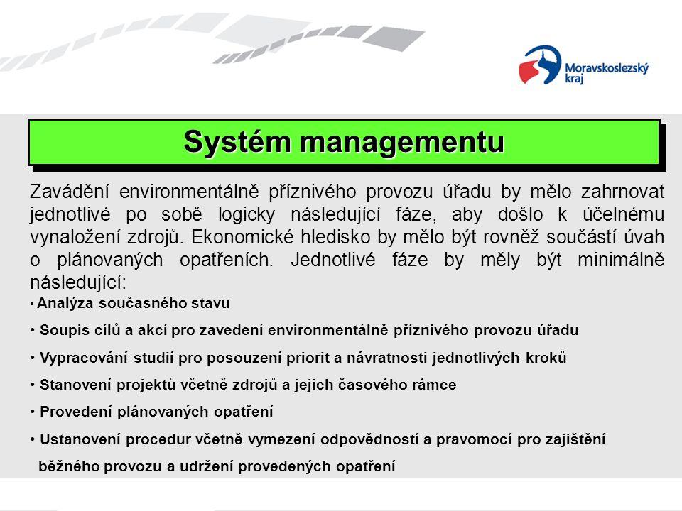 Systém managementu Zavádění environmentálně příznivého provozu úřadu by mělo zahrnovat jednotlivé po sobě logicky následující fáze, aby došlo k účelnému vynaložení zdrojů.