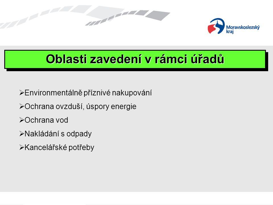 Oblasti zavedení v rámci úřadů  Environmentálně příznivé nakupování  Ochrana ovzduší, úspory energie  Ochrana vod  Nakládání s odpady  Kancelářské potřeby