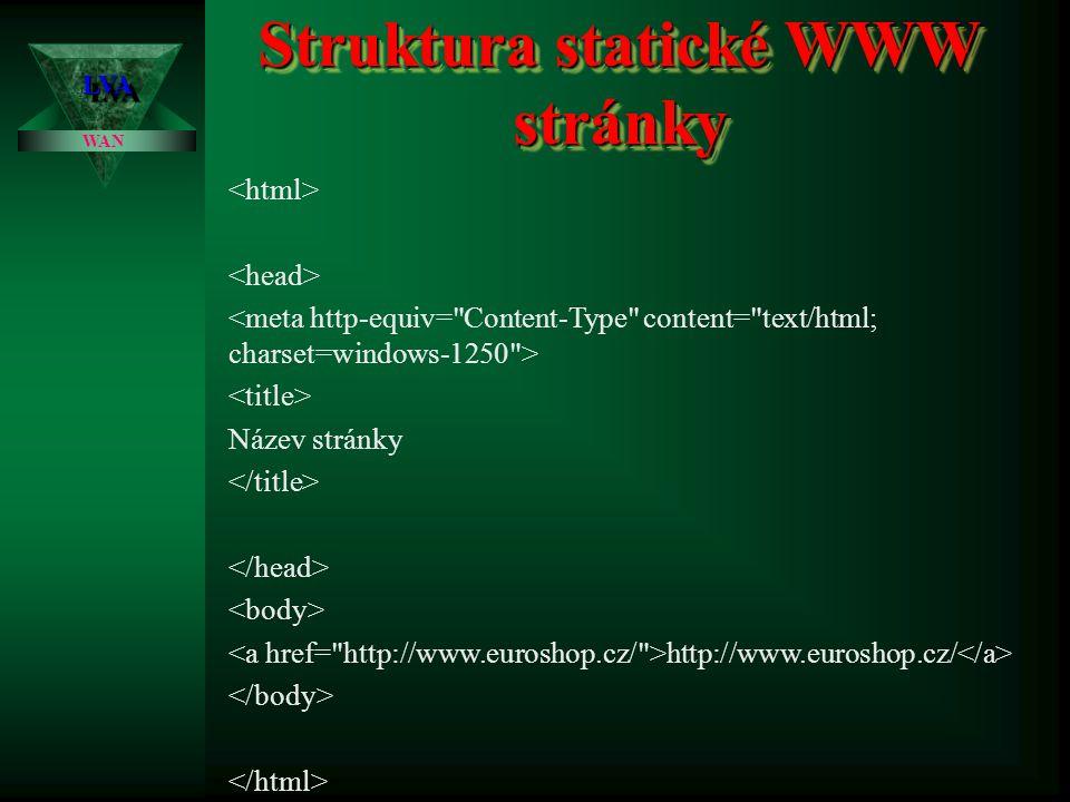 Nástroje pro tvorbu WWW stránek LVALVA WAN HomeSite HomeSite :je nástroj, kde autor již musí sám vytvářet celý HTML kód (není WYSYG). Vhodný pro pokro