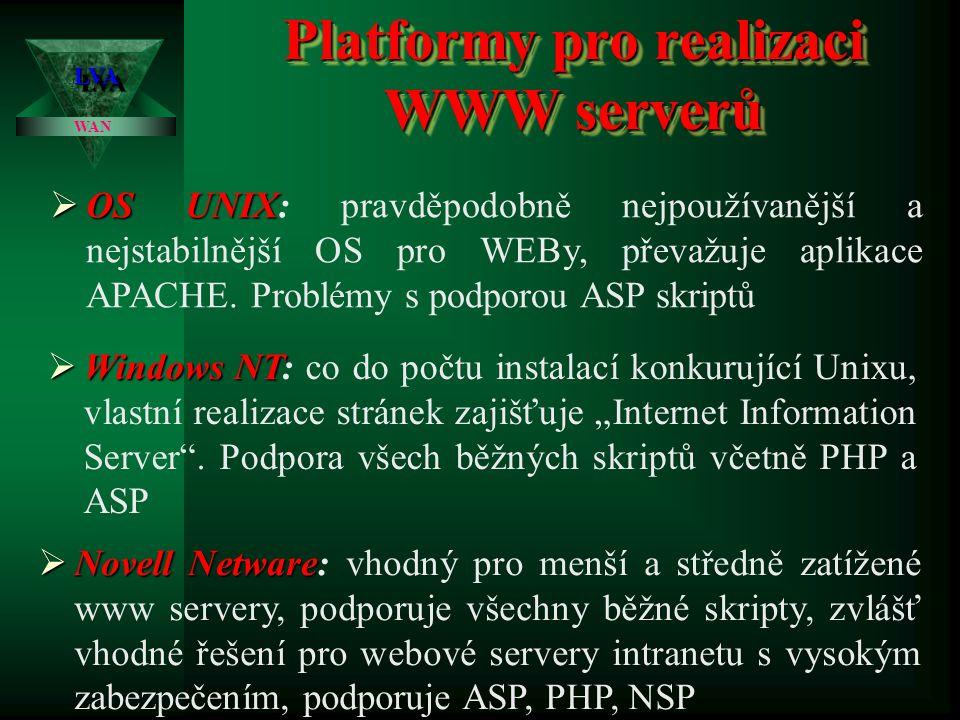 Platformy pro realizaci WWW serverů LVALVA WAN  OS UNIX  OS UNIX: pravděpodobně nejpoužívanější a nejstabilnější OS pro WEBy, převažuje aplikace APACHE.