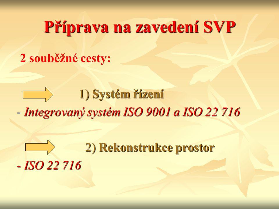 Příprava na zavedení SVP 2 souběžné cesty: 1) Systém řízení 1) Systém řízení - Integrovaný systém ISO 9001 a ISO 22 716 2) Rekonstrukce prostor 2) Rek