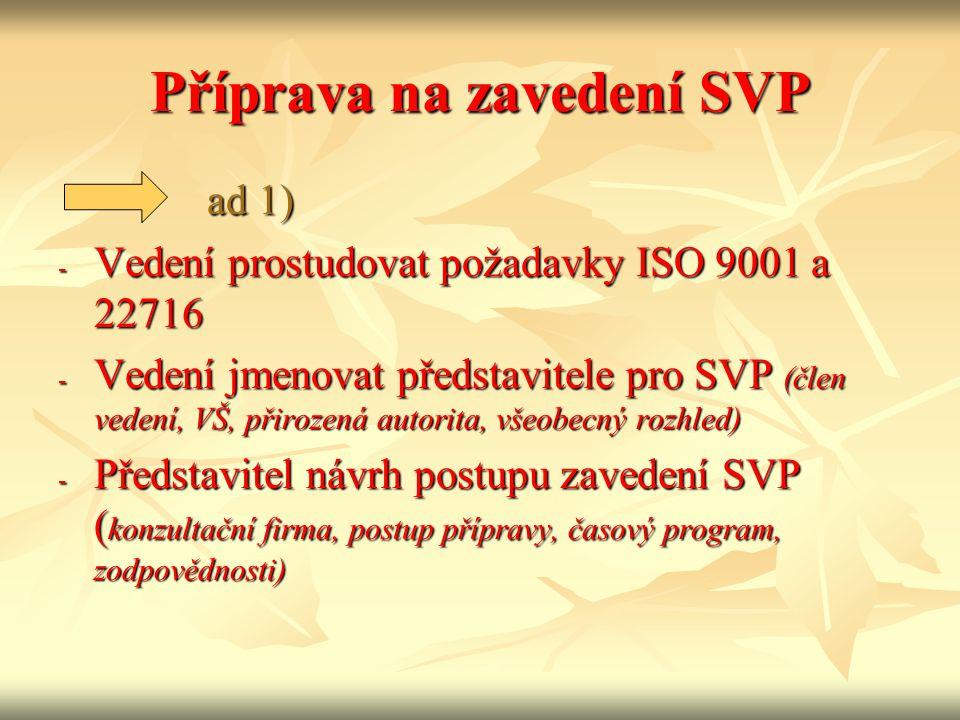 Příprava na zavedení SVP ad 1) ad 1) - Vedení prostudovat požadavky ISO 9001 a 22716 - Vedení jmenovat představitele pro SVP (člen vedení, VŠ, přiroze