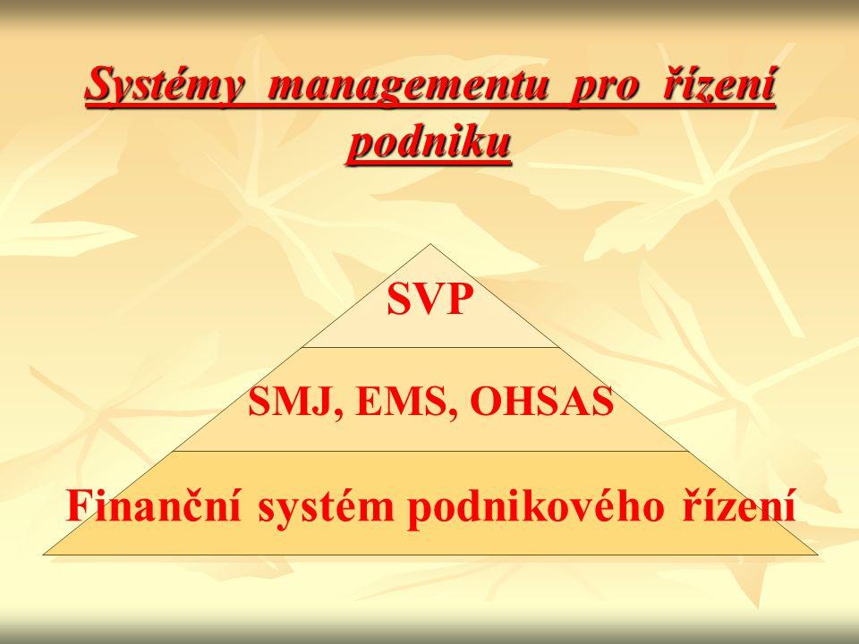 Generální ředitel Ekonomický úsek Obchod a marketing, skladováníVýrobaKontrola Personální úsek