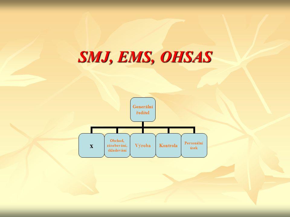 SMJ, EMS, OHSAS Generální ředitel x Obchod, zásobování, skladování VýrobaKontrola Personální úsek