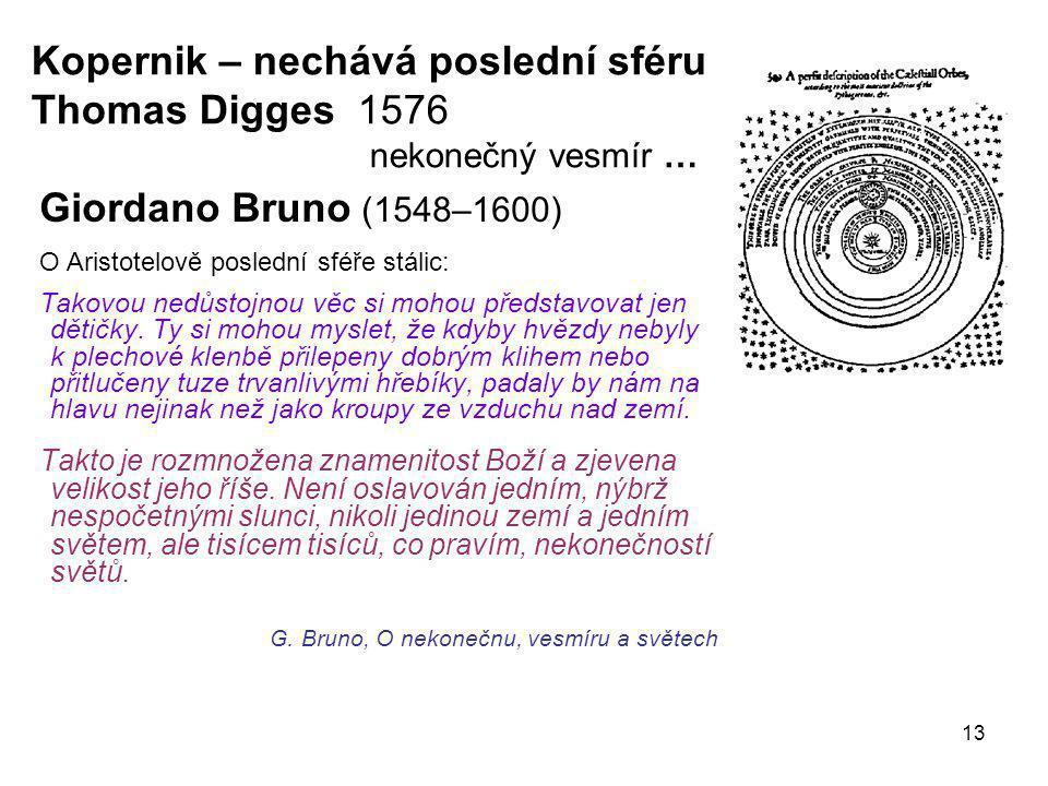 13 Giordano Bruno (1548–1600) O Aristotelově poslední sféře stálic: Takovou nedůstojnou věc si mohou představovat jen dětičky. Ty si mohou myslet, že