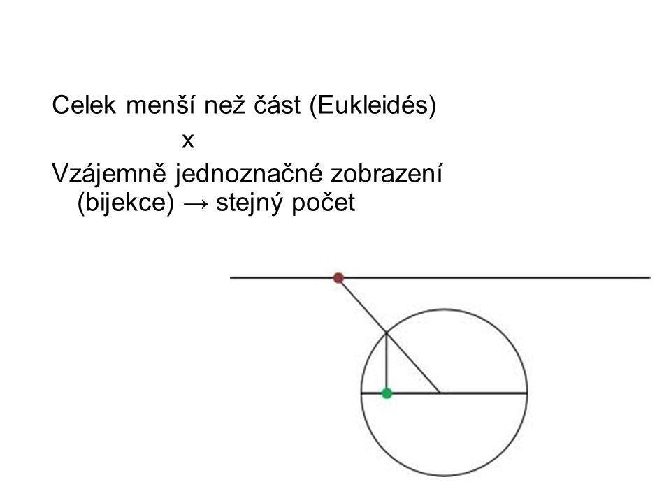 21 Celek menší než část (Eukleidés) x Vzájemně jednoznačné zobrazení (bijekce) → stejný počet