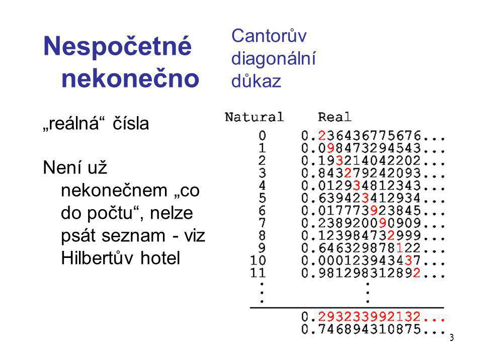 """23 Nespočetné nekonečno """"reálná"""" čísla Není už nekonečnem """"co do počtu"""", nelze psát seznam - viz Hilbertův hotel Cantorův diagonální důkaz"""