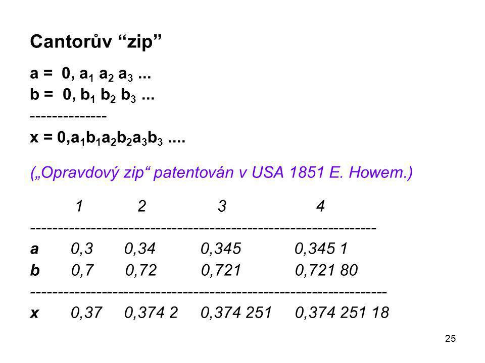 """25 Cantorův """"zip"""" a = 0, a 1 a 2 a 3... b = 0, b 1 b 2 b 3... -------------- x = 0,a 1 b 1 a 2 b 2 a 3 b 3.... (""""Opravdový zip"""" patentován v USA 1851"""