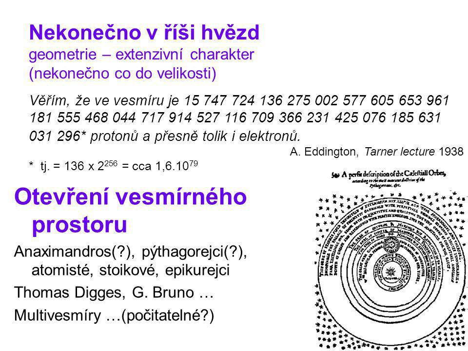 33 Otevření vesmírného prostoru Anaximandros(?), pýthagorejci(?), atomisté, stoikové, epikurejci Thomas Digges, G. Bruno … Multivesmíry …(počitatelné?